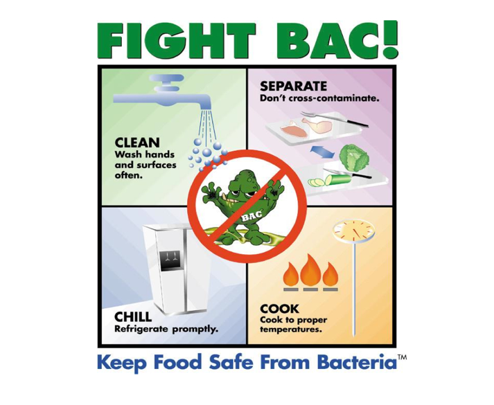 Food Safety Info for Kids